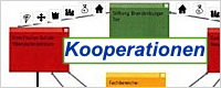 kooperationen button